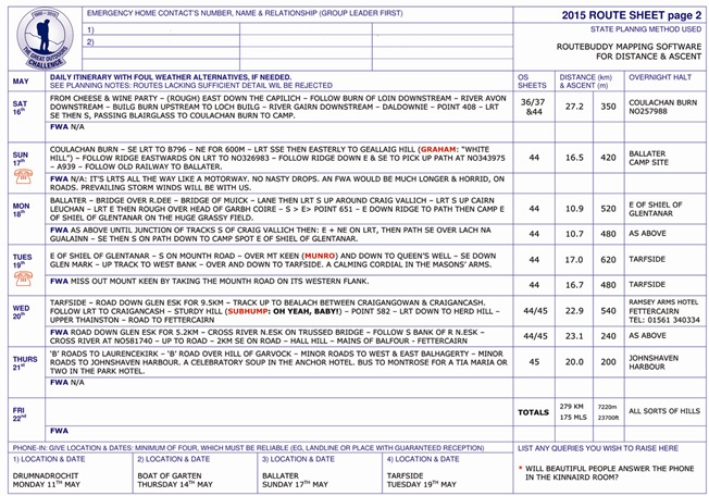 2015 Master Route Sheet Version A.doc