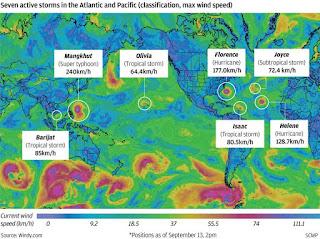 7 cơn bão (Barijat, Mangkhut, Florence, Olivia, Isaac, Helene và Joyce)