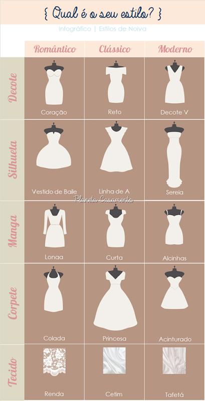 Infográfico - Estilo - BlogPlanetaCasamento