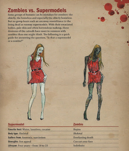 Zombie vs Supermodels