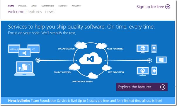 Brij Mohan - A Microsoft  NET Developer's Blog: November 2012