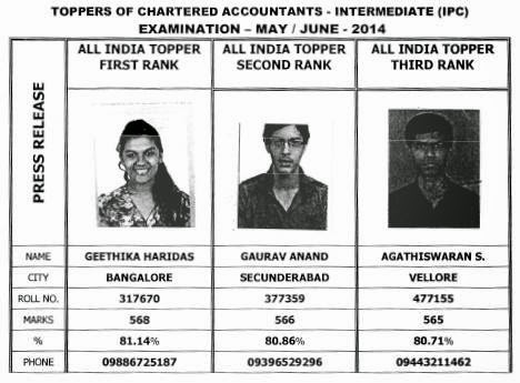 CAIPCC Toppers ICAI May June 2014 GeethikaHaridas GauravAnand Agathiswaran ChartAcc RankHolder Vikrmn Author 10 Alone Vikram Verma Chartered Accountant