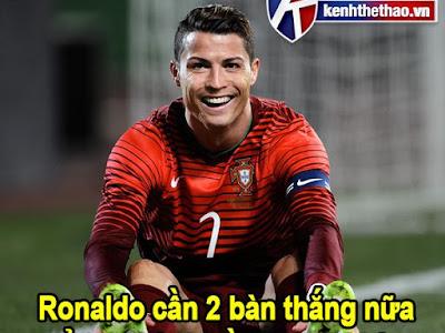 Y Nếu bạn tin Ronaldo sẽ làm được điều đó vào đêm nay nhé 3
