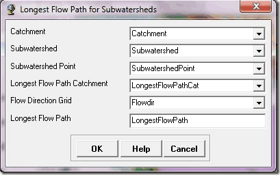 Longest-flow-path-subwatershed