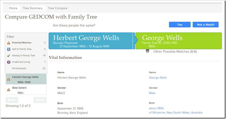 PRF GEDCOM潜在比赛与家庭搜索系列树