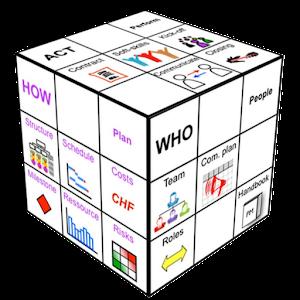 google apps project management