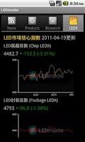 Screenshot of LEDinside(繁體)