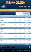 Screenshot of ScoresAndOdds