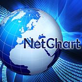 NetChart