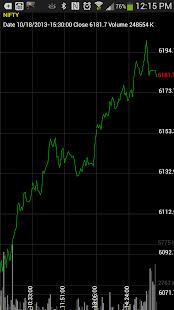 Live Chart NYSE NASDAQ Stocks