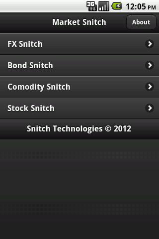 Market Snitch