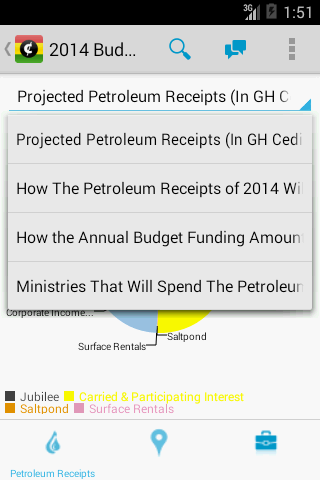 My Ghana Budget- screenshot