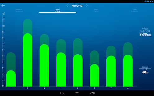 Smart Sleep Manager- screenshot thumbnail