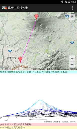 富士山可視判定&ダイヤモンド富士日時計算