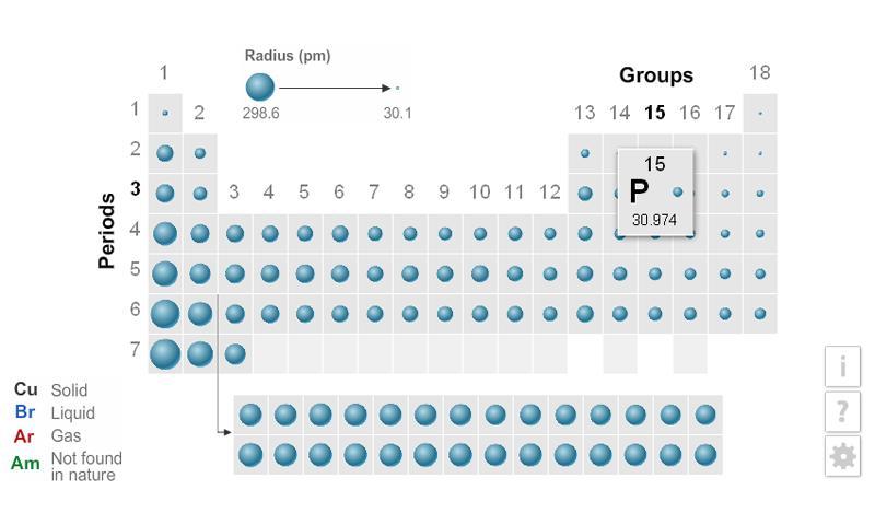 K12 Periodic Table- screenshot