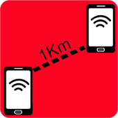 Distance between devices