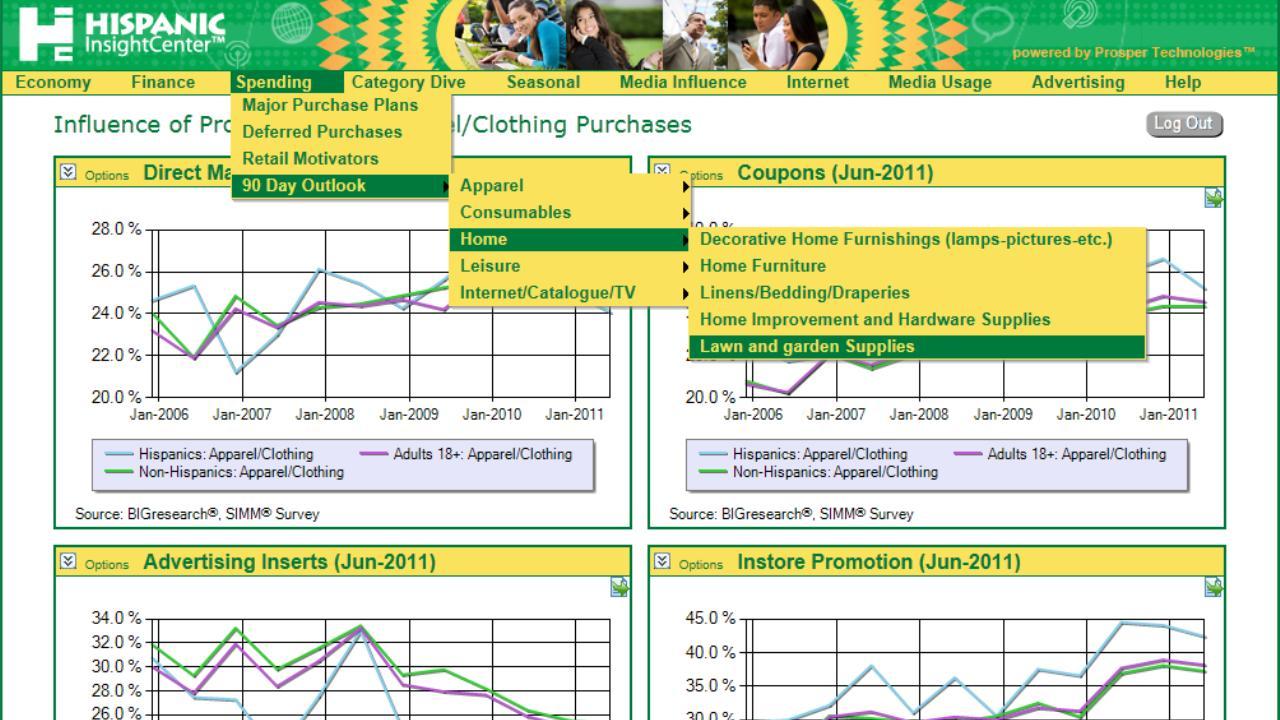 Hispanic InsightCenter™ Tablet- screenshot