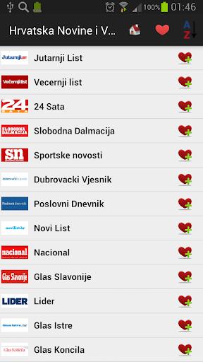 Croatia Newspapers And News