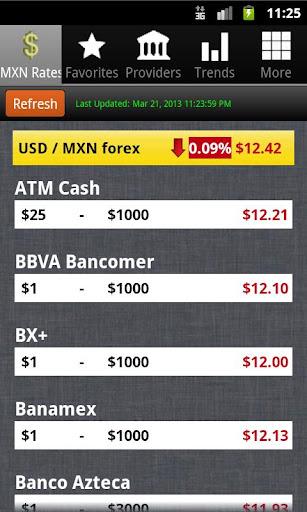Dolar to Peso Exchange Rates
