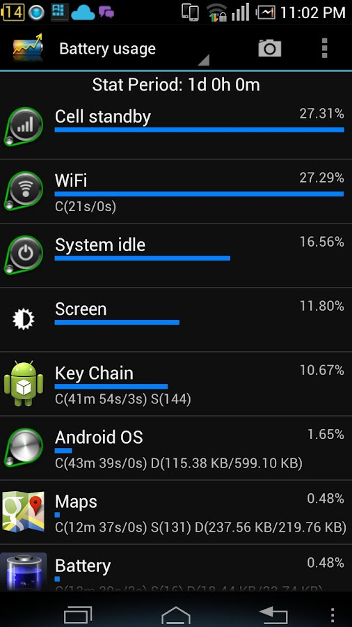 Battery Stats Plus- screenshot