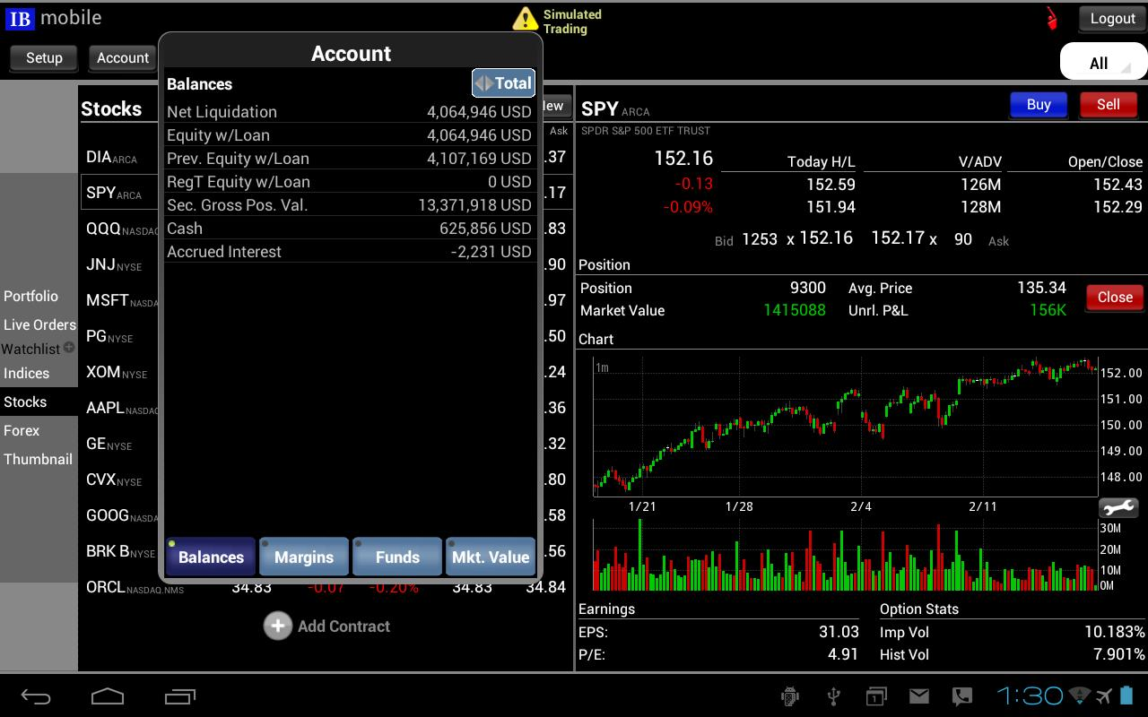 IB TWS for Tablet – Screenshot