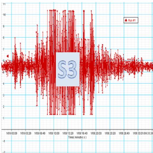 SME Risk: S3 Seismograph LOGO-APP點子