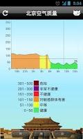 Screenshot of Beijing Air Quality 北京空气质量