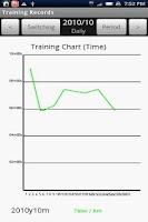 Screenshot of Training Records