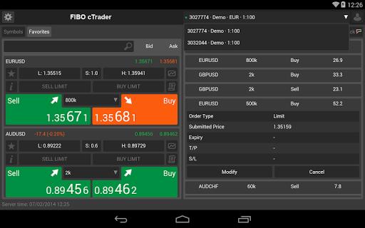 免費下載財經APP|FIBO cTrader app開箱文|APP開箱王
