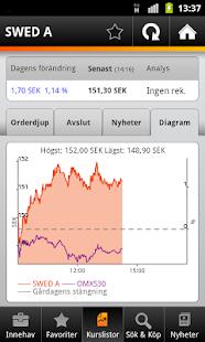 Swedbank - screenshot thumbnail