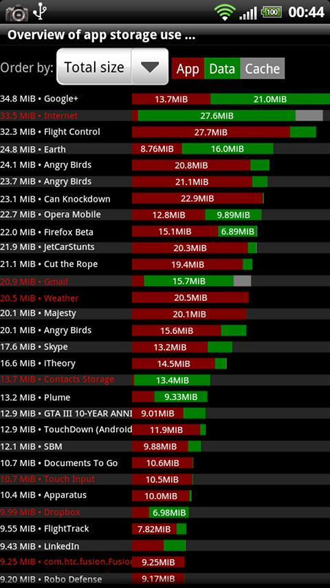 Titanium Backup PRO Key ★ root screenshot #7