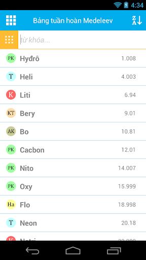 【免費書籍App】Hoa Hoc Pho Thong-APP點子