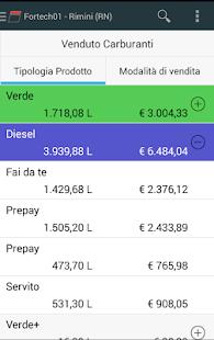 SiteManager - náhled