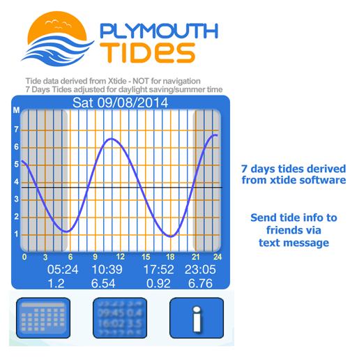 Plymouth Tides 2014 LOGO-APP點子
