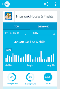 Onavo Count | Data Usage - screenshot thumbnail