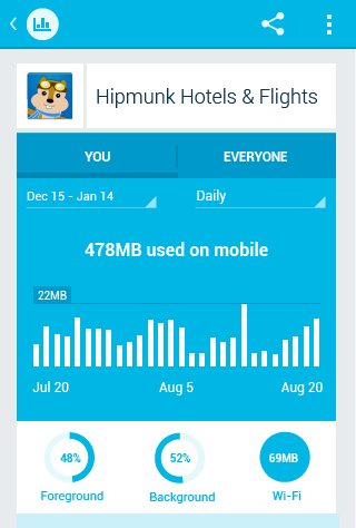 Onavo Count | Data Usage - screenshot