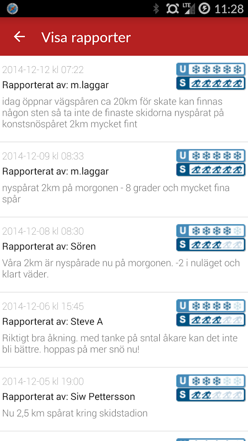 Skidspår.se- screenshot