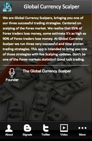 Global Currency Scalper