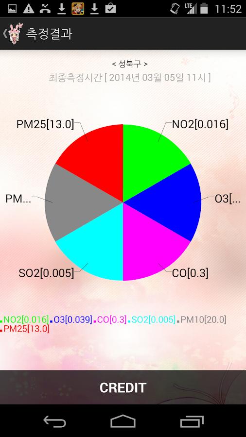 대기오염측정 - screenshot