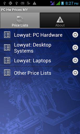 PC Hardware Prices Malaysia