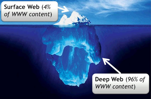 Deep Web How To Get Access