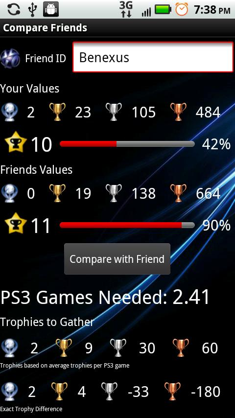 PS3 Trophy Calculator - screenshot
