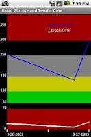 Screenshot of eDiabetes Pro