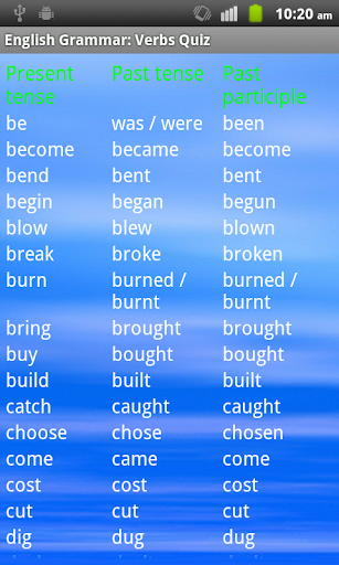 您對英語文法動詞知多少?(免費)|玩教育App免費|玩APPs
