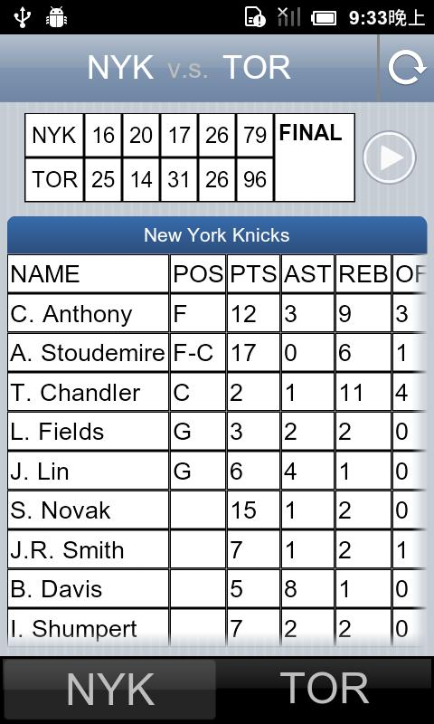 NBA Box Score - screenshot