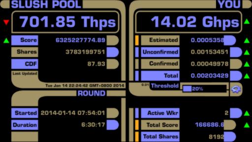 【免費財經App】Bitcoin Slush's Pool Monitor-APP點子