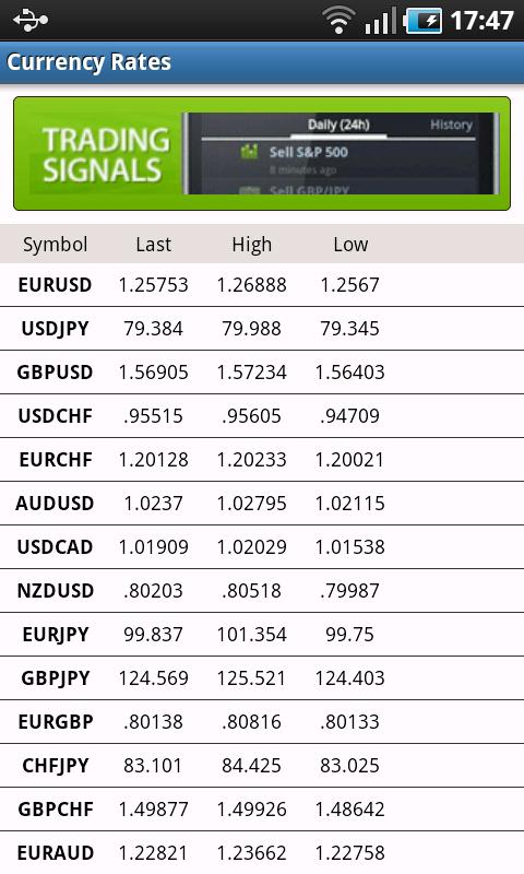 Forex Money Maker - screenshot