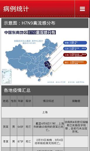 禽流感H7N9