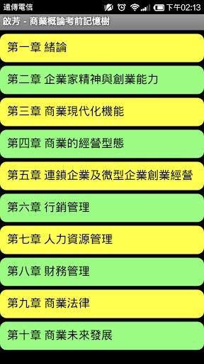 啟芳-商業概論考前記憶樹