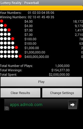 Lottery Reality